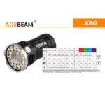 lanterna-Acebeam-X80_7